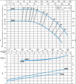 MOTOBOMBA LOMBARDINI BCD 20-12 2.5